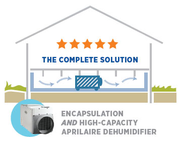 encapsulation-dehumidification